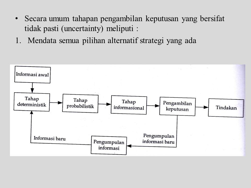 • Secara umum tahapan pengambilan keputusan yang bersifat tidak pasti (uncertainty) meliputi : 1.Mendata semua pilihan alternatif strategi yang ada