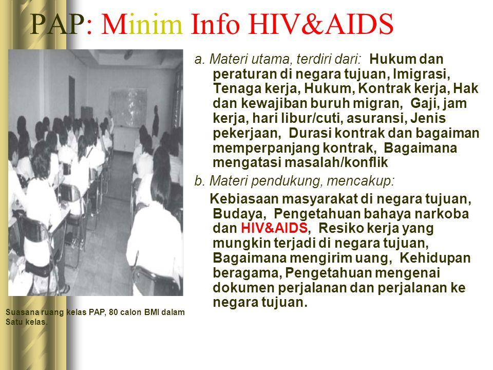 PAP: Minim Info HIV&AIDS a.