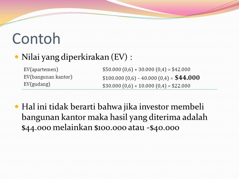 Contoh  Nilai yang diperkirakan (EV) :  Hal ini tidak berarti bahwa jika investor membeli bangunan kantor maka hasil yang diterima adalah $44.000 me