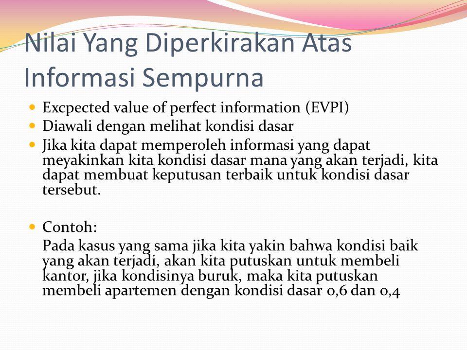 Nilai Yang Diperkirakan Atas Informasi Sempurna  Excpected value of perfect information (EVPI)  Diawali dengan melihat kondisi dasar  Jika kita dap