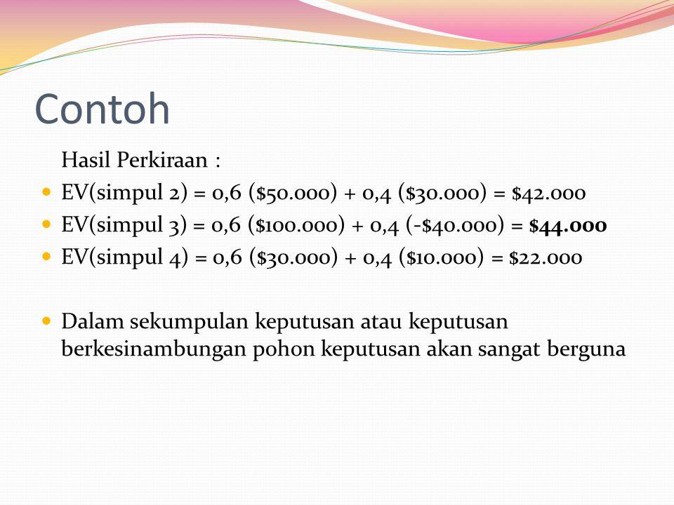 Contoh Hasil Perkiraan :  EV(simpul 2) = 0,6 ($50.000) + 0,4 ($30.000) = $42.000  EV(simpul 3) = 0,6 ($100.000) + 0,4 (-$40.000) = $44.000  EV(simp