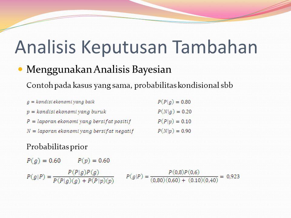 Analisis Keputusan Tambahan  Menggunakan Analisis Bayesian Contoh pada kasus yang sama, probabilitas kondisional sbb Probabilitas prior