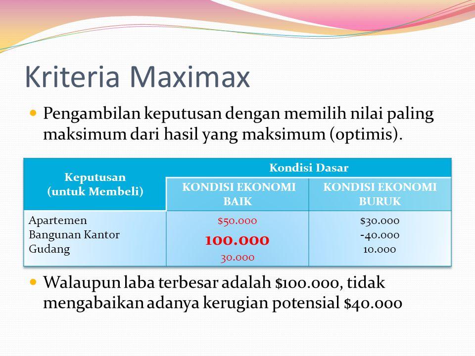 Kriteria Maximax  Pengambilan keputusan dengan memilih nilai paling maksimum dari hasil yang maksimum (0ptimis).  Walaupun laba terbesar adalah $100