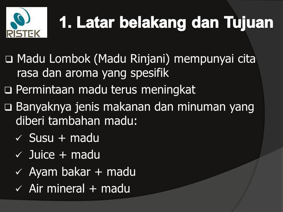  Madu Lombok (Madu Rinjani) mempunyai cita rasa dan aroma yang spesifik  Permintaan madu terus meningkat  Banyaknya jenis makanan dan minuman yang