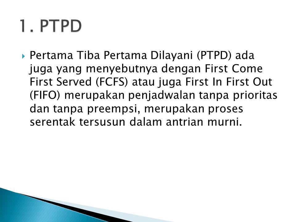  Pertama Tiba Pertama Dilayani (PTPD) ada juga yang menyebutnya dengan First Come First Served (FCFS) atau juga First In First Out (FIFO) merupakan p