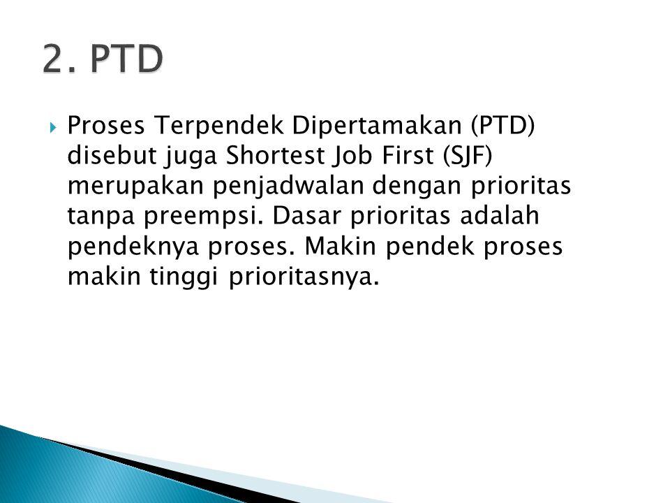  Proses Terpendek Dipertamakan (PTD) disebut juga Shortest Job First (SJF) merupakan penjadwalan dengan prioritas tanpa preempsi. Dasar prioritas ada
