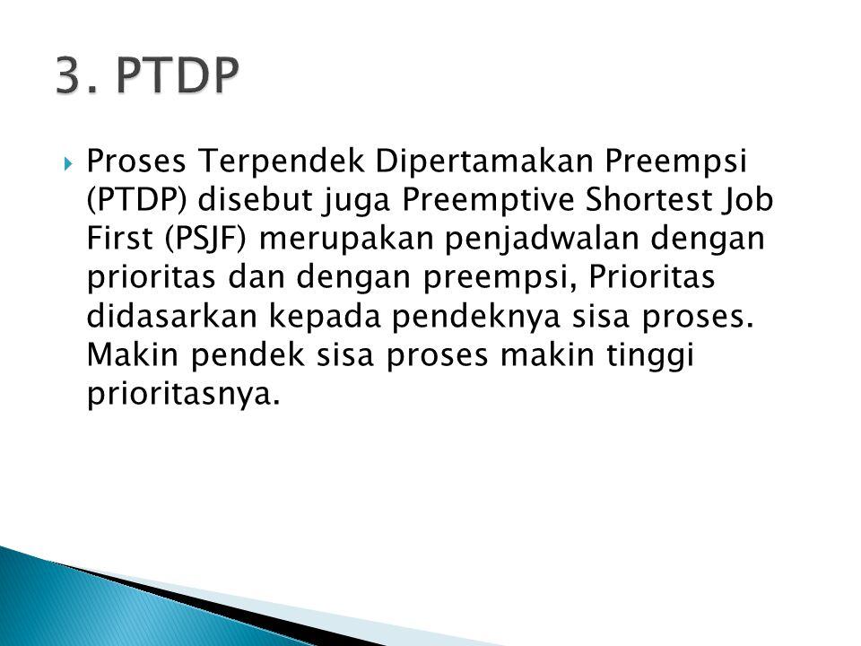  Proses Terpendek Dipertamakan Preempsi (PTDP) disebut juga Preemptive Shortest Job First (PSJF) merupakan penjadwalan dengan prioritas dan dengan pr
