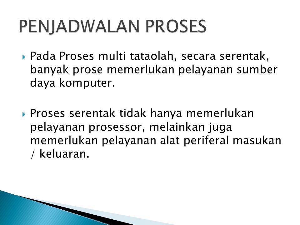  Kalau pelayanan prosessor harus dilaksanakan oleh prosessor tunggal, maka pelayanan alat periperal masukan / keluaran dilaksanakan oleh banyak alat sesuai jenis alat yg diperlukan oleh proses itu.