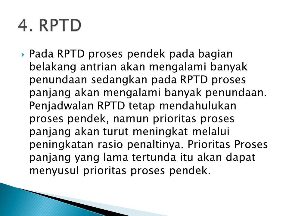  Pada RPTD proses pendek pada bagian belakang antrian akan mengalami banyak penundaan sedangkan pada RPTD proses panjang akan mengalami banyak penund