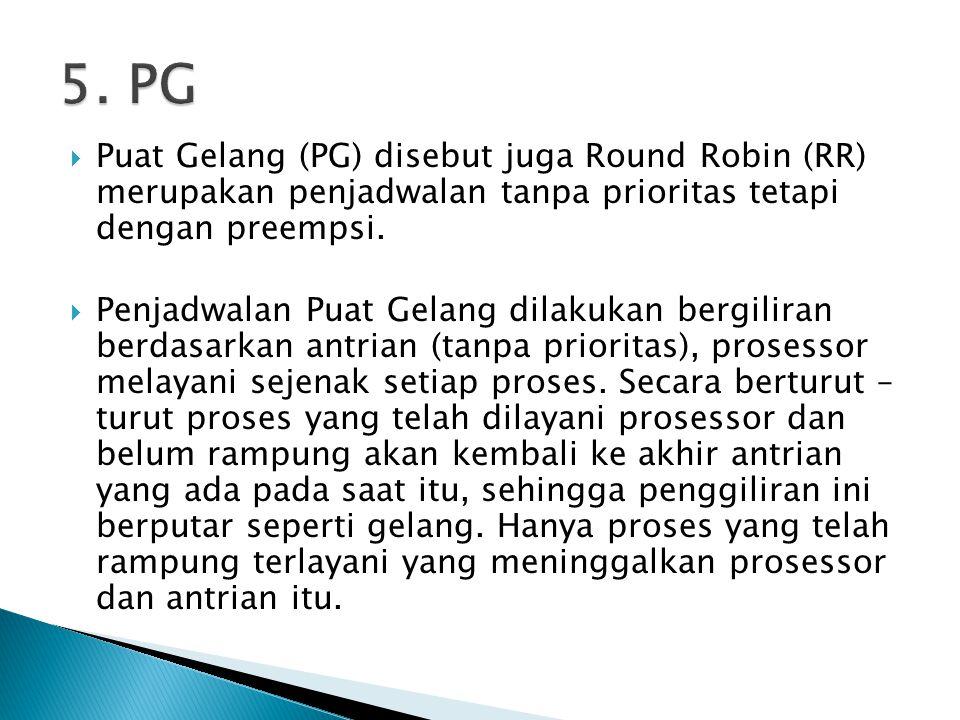  Puat Gelang (PG) disebut juga Round Robin (RR) merupakan penjadwalan tanpa prioritas tetapi dengan preempsi.  Penjadwalan Puat Gelang dilakukan ber