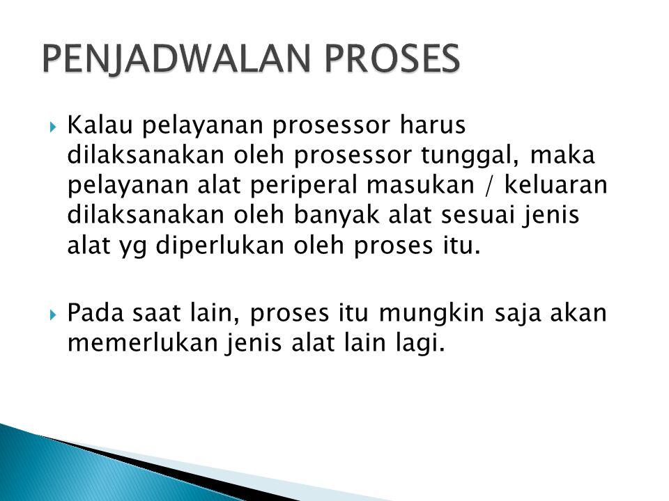  Dengan kata lain, semua proses itu hanya memiliki satu prosessor tetapi memiliki banyak pilihan alat masukan / keluaran.