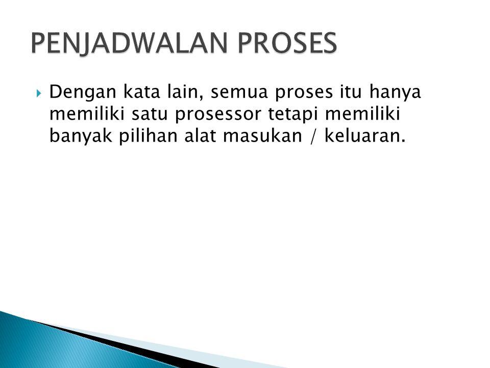  Karena banyak proses yang muncul secara serentak, maka biasanya mereka membuat antrian di depan prosessor.