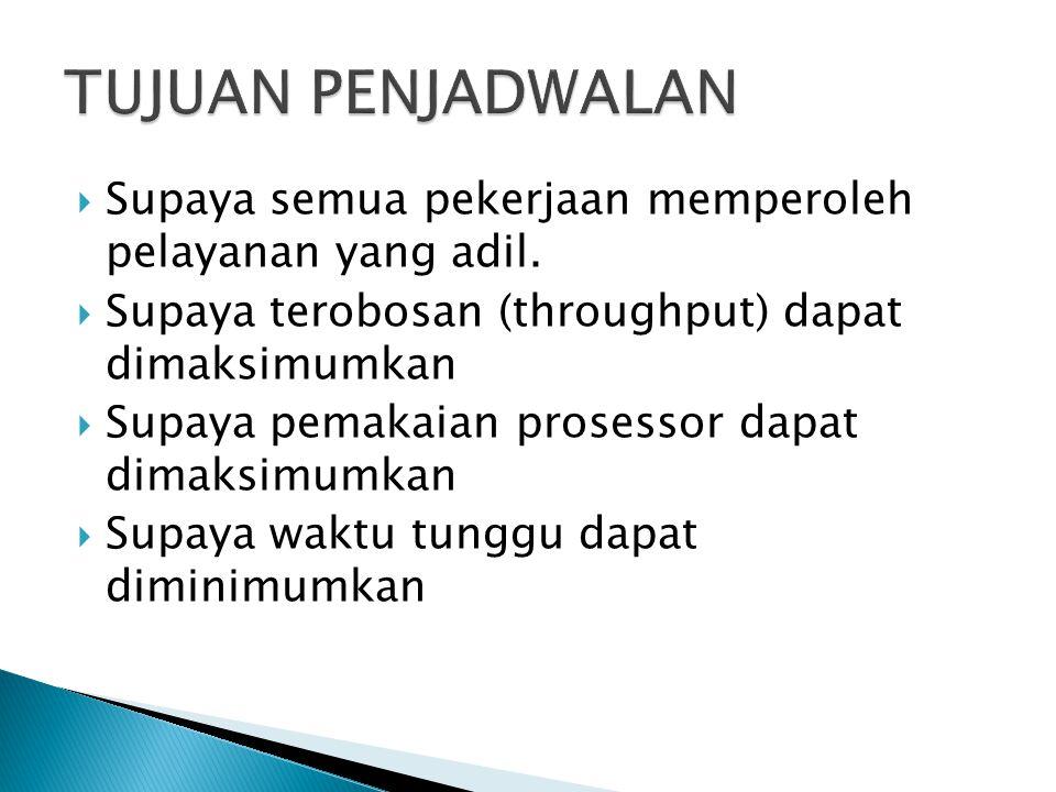  Rasio Penalti Tertinggi Dipertamakan (RPTD) disebut juga Highest Penalty Ratio Next (HPRN) termasuk kategori penjadwalan dengan prioritas tanpa Preempsi.