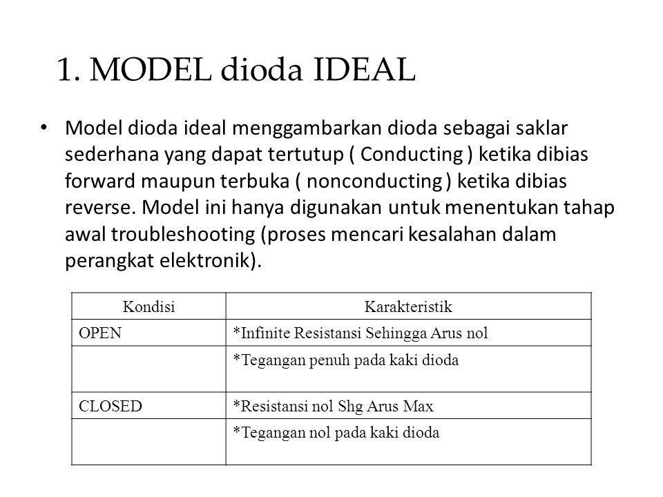 1. MODEL dioda IDEAL • Model dioda ideal menggambarkan dioda sebagai saklar sederhana yang dapat tertutup ( Conducting ) ketika dibias forward maupun