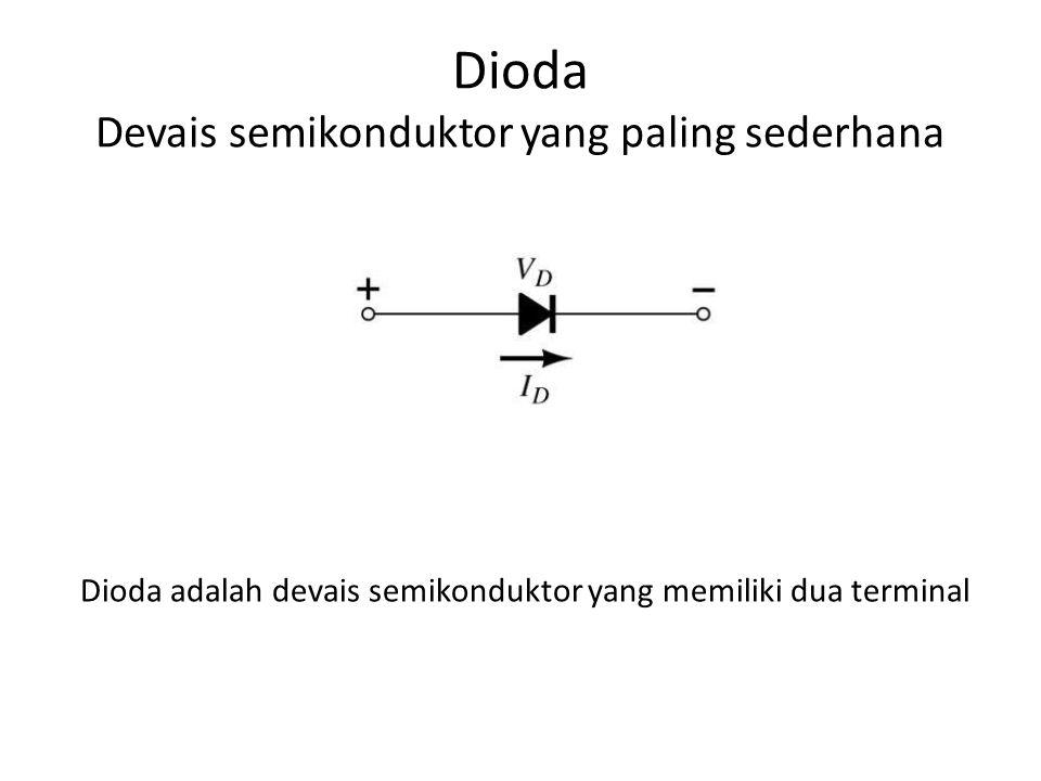 Operasi Dasar Dioda Dioda menghantarkan arus searah dengan arah yang sama dengan simbol Namun jika arahnya berlawanan, maka dioda akan berperilaku seperti open circuit