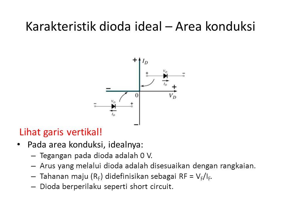 Karakteristik dioda ideal – Area konduksi • Pada area konduksi, idealnya: – Tegangan pada dioda adalah 0 V.