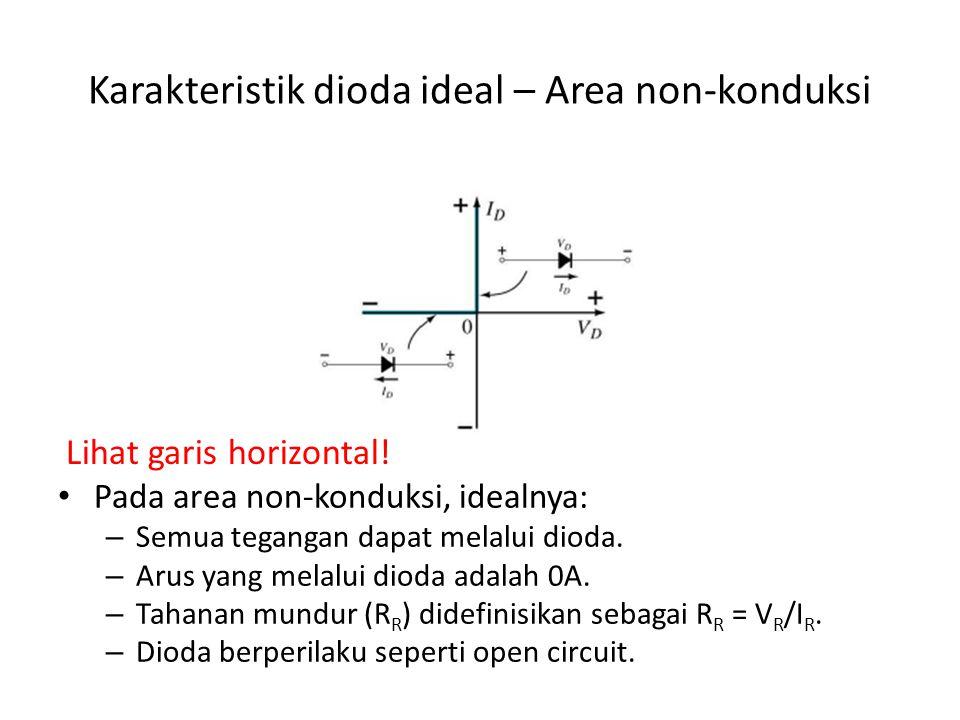 Material Semikonduktor • Bahan yang digunakan dalam pembuatan divais semikonduktor.