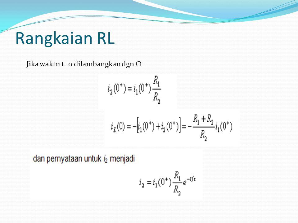 Rangkaian RL Jika waktu t=0 dilambangkan dgn O +