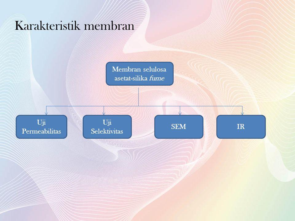 Karakteristik membran Membran selulosa asetat-silika fume Uji Permeabilitas Uji Selektivitas SEMIR