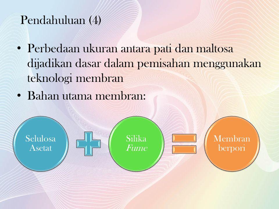 • Perbedaan ukuran antara pati dan maltosa dijadikan dasar dalam pemisahan menggunakan teknologi membran • Bahan utama membran: Selulosa Asetat Silika Fume Membran berpori Pendahuluan (4)