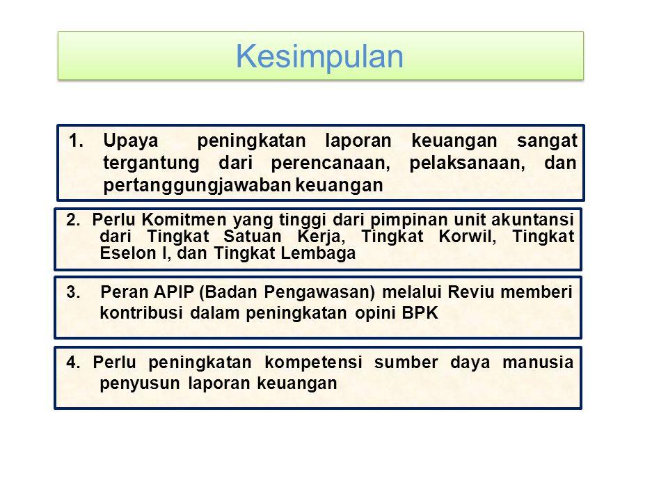 2. Perlu Komitmen yang tinggi dari pimpinan unit akuntansi dari Tingkat Satuan Kerja, Tingkat Korwil, Tingkat Eselon I, dan Tingkat Lembaga Kesimpulan