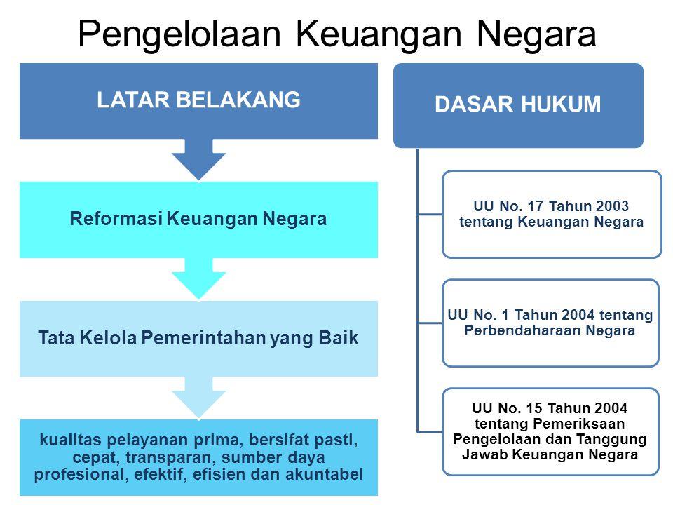 Pengelolaan Keuangan Negara kualitas pelayanan prima, bersifat pasti, cepat, transparan, sumber daya profesional, efektif, efisien dan akuntabel Tata