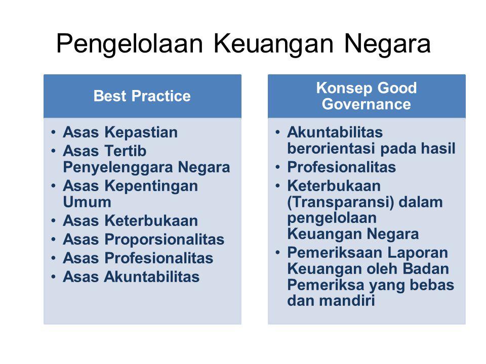 Pengelolaan Keuangan Negara Best Practice •Asas Kepastian •Asas Tertib Penyelenggara Negara •Asas Kepentingan Umum •Asas Keterbukaan •Asas Proporsiona