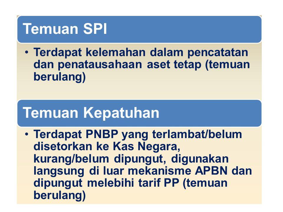 Temuan SPI •Terdapat kelemahan dalam pencatatan dan penatausahaan aset tetap (temuan berulang) Temuan Kepatuhan •Terdapat PNBP yang terlambat/belum di