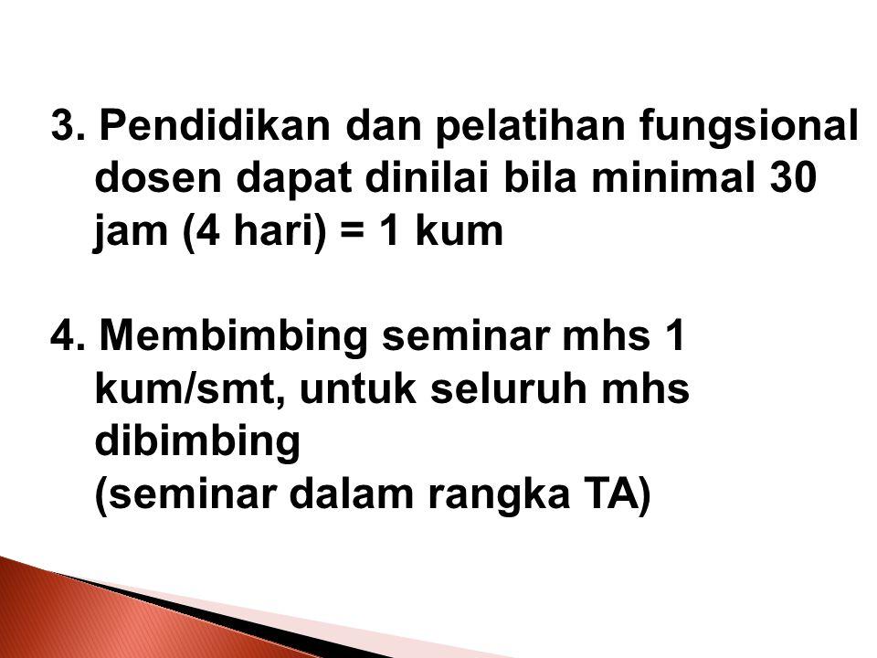 5.Membimbing KKL/PKL 1 kum/smt untuk seluruh jumlah mhs dibimbing 6.
