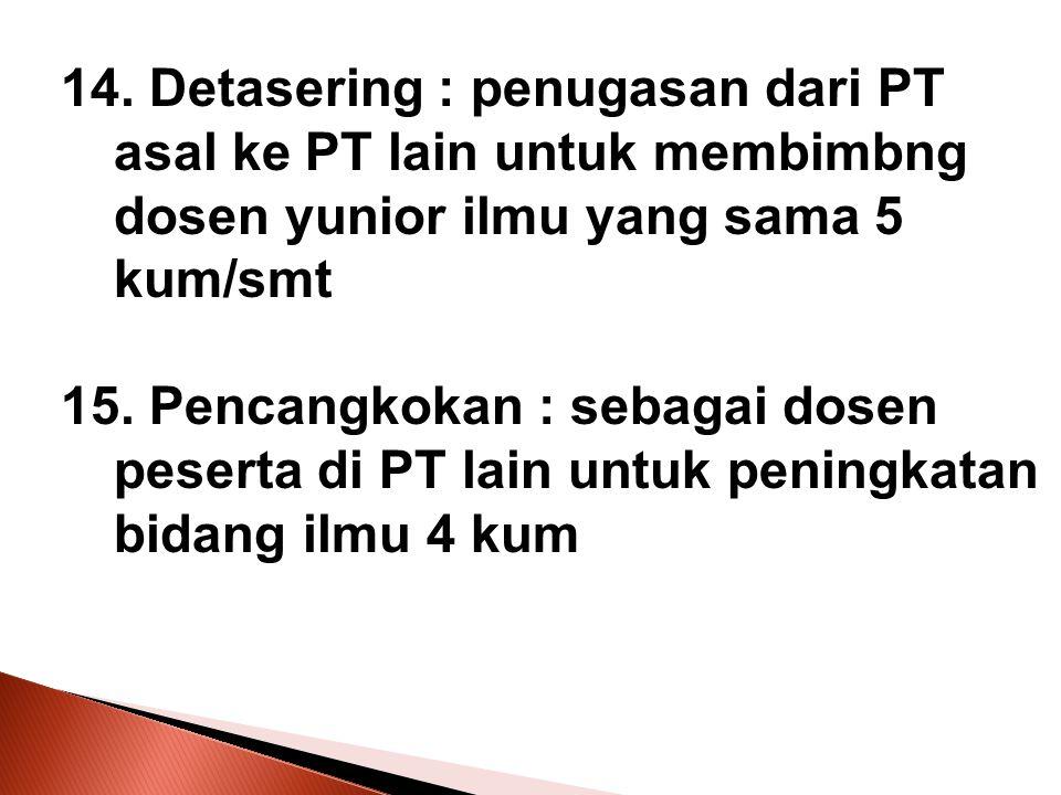 14. Detasering : penugasan dari PT asal ke PT lain untuk membimbng dosen yunior ilmu yang sama 5 kum/smt 15. Pencangkokan : sebagai dosen peserta di P