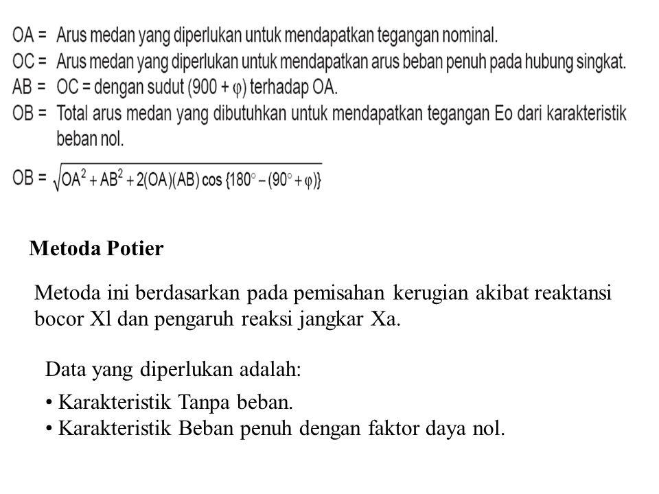 Metoda Potier Metoda ini berdasarkan pada pemisahan kerugian akibat reaktansi bocor Xl dan pengaruh reaksi jangkar Xa. Data yang diperlukan adalah: •