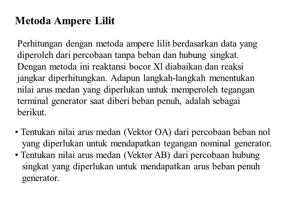 Metoda Ampere Lilit Perhitungan dengan metoda ampere lilit berdasarkan data yang diperoleh dari percobaan tanpa beban dan hubung singkat. Dengan metod