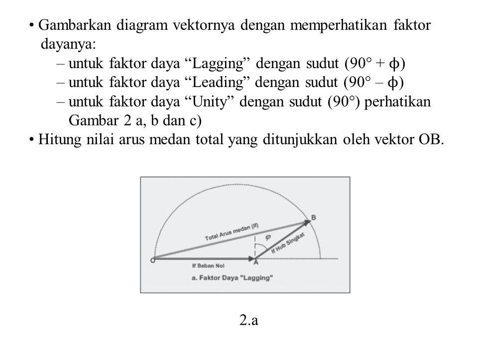 """• Gambarkan diagram vektornya dengan memperhatikan faktor dayanya: – untuk faktor daya """"Lagging"""" dengan sudut (90° + ϕ ) – untuk faktor daya """"Leading"""""""