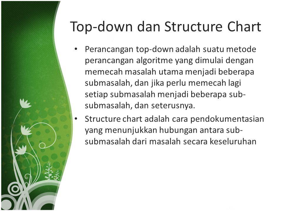 Top-down dan Structure Chart • Perancangan top-down adalah suatu metode perancangan algoritme yang dimulai dengan memecah masalah utama menjadi bebera
