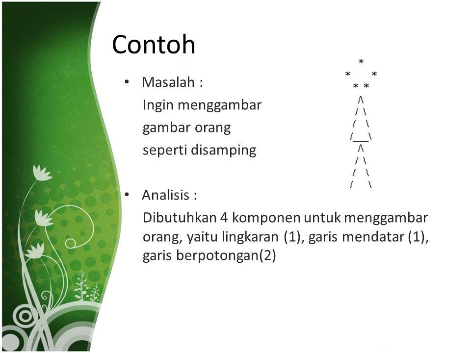 Contoh • Masalah : Ingin menggambar gambar orang seperti disamping • Analisis : Dibutuhkan 4 komponen untuk menggambar orang, yaitu lingkaran (1), gar