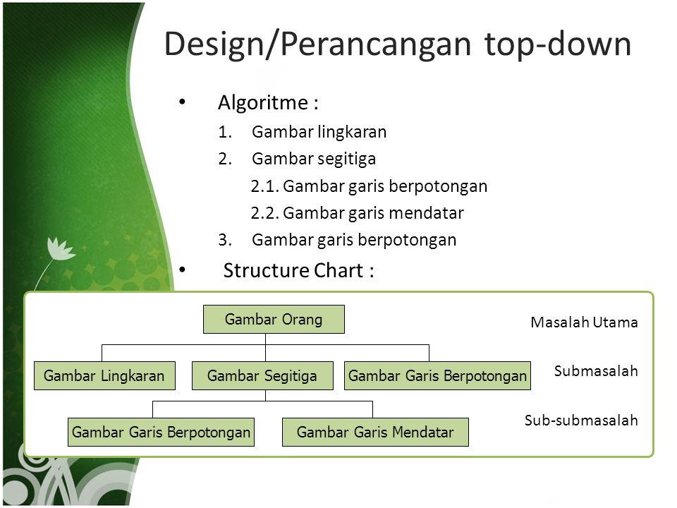 Design/Perancangan top-down • Algoritme : 1.Gambar lingkaran 2.Gambar segitiga 2.1. Gambar garis berpotongan 2.2. Gambar garis mendatar 3.Gambar garis