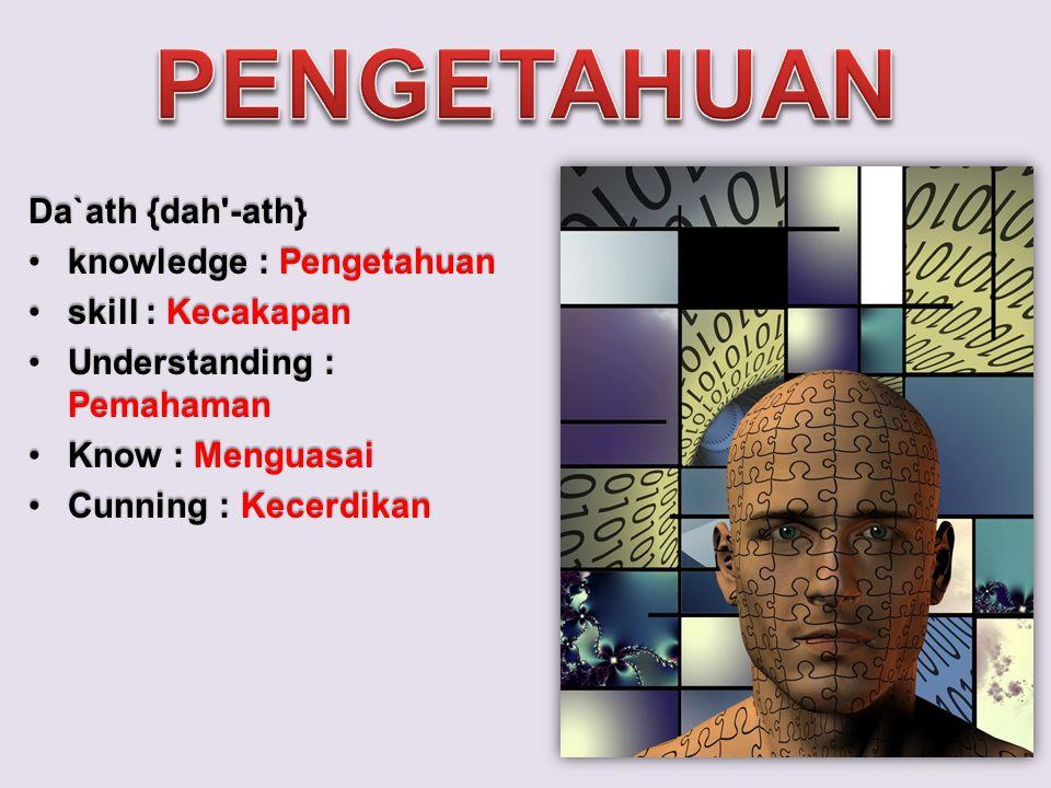 Da`ath {dah'-ath} •knowledge : Pengetahuan •skill : Kecakapan •Understanding : Pemahaman •Know : Menguasai •Cunning : Kecerdikan