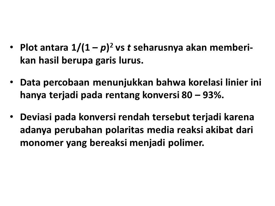 • Plot antara 1/(1 – p) 2 vs t seharusnya akan memberi- kan hasil berupa garis lurus.