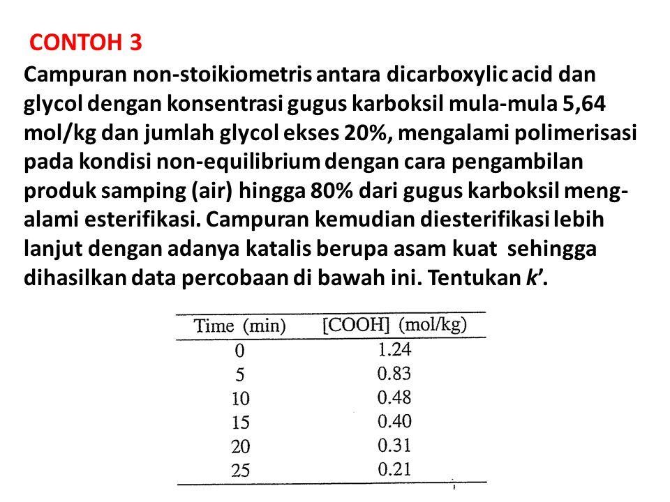 CONTOH 3 Campuran non-stoikiometris antara dicarboxylic acid dan glycol dengan konsentrasi gugus karboksil mula-mula 5,64 mol/kg dan jumlah glycol ekses 20%, mengalami polimerisasi pada kondisi non-equilibrium dengan cara pengambilan produk samping (air) hingga 80% dari gugus karboksil meng- alami esterifikasi.