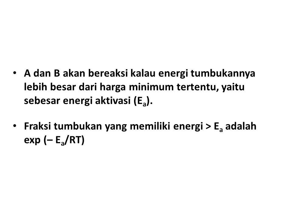 • A dan B akan bereaksi kalau energi tumbukannya lebih besar dari harga minimum tertentu, yaitu sebesar energi aktivasi (E a ).