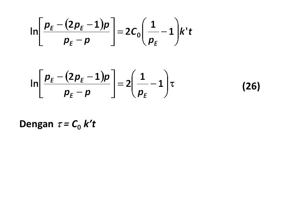 Dengan  = C 0 k't (26)