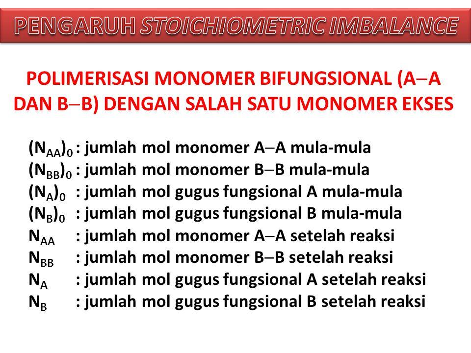 POLIMERISASI MONOMER BIFUNGSIONAL (A  A DAN B  B) DENGAN SALAH SATU MONOMER EKSES (N AA ) 0 : jumlah mol monomer A  A mula-mula (N BB ) 0 : jumlah mol monomer B  B mula-mula (N A ) 0 : jumlah mol gugus fungsional A mula-mula (N B ) 0 : jumlah mol gugus fungsional B mula-mula N AA : jumlah mol monomer A  A setelah reaksi N BB : jumlah mol monomer B  B setelah reaksi N A : jumlah mol gugus fungsional A setelah reaksi N B : jumlah mol gugus fungsional B setelah reaksi