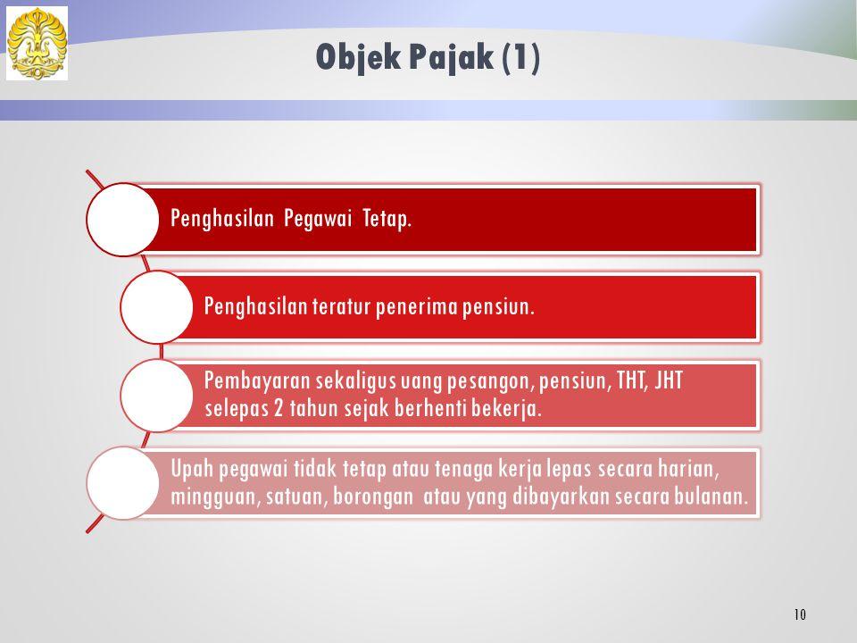 Pengecualian Subjek •Bukan WNI.•Di Indonesia tidak memperoleh penghasilan di luar jabatannya.
