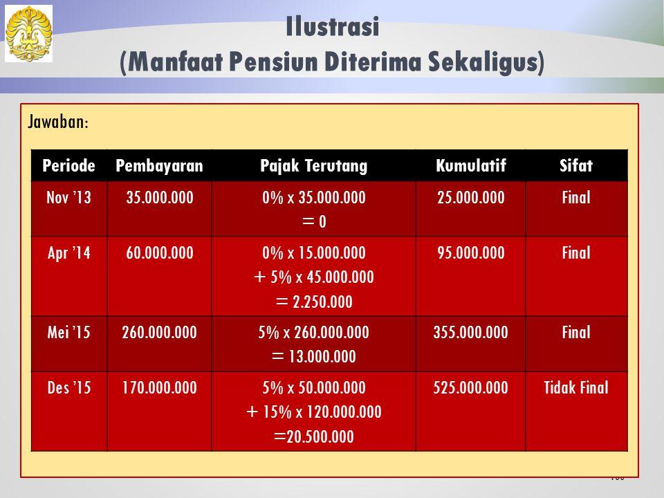 Ilustrasi (Manfaat Pensiun Diterima Sekaligus) 99 Bhisma (berstatus menikah dan memiliki seorang anak) di akhir bulan November 2013 mengajukan permohonan pensiun dini dan disetujui.