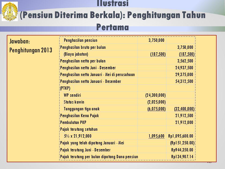Ilustrasi (Pensiun Diterima Berkala) 104 Gajah Mada, sebagaimana dideskripsikan dalam Ilustrasi awal, mulai bulan Juni 2013 benar – benar pensiun dari pekerjaannya dan memperoleh uang pensiun dari dana Pensiun sebesar Rp 3.750.000,00 sebulan.