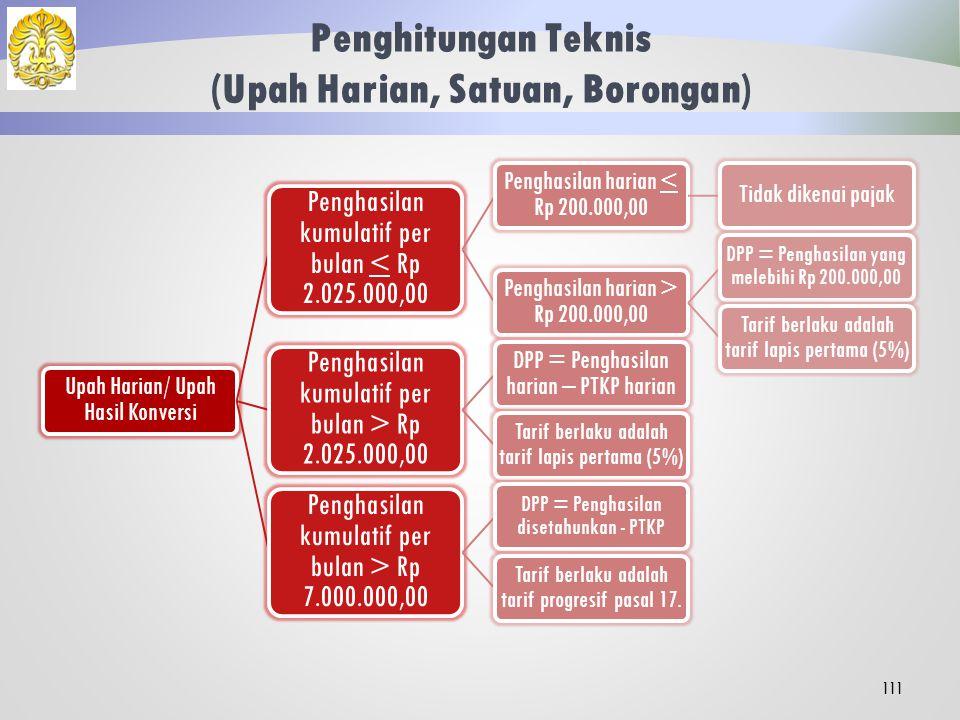 Tata Cara Penghitungan Upah Harian, Satuan, Borongan •Upah dikonversikan ke dalam upah harian yang ekuivalen dengan ketentuan pengupahan terkait.
