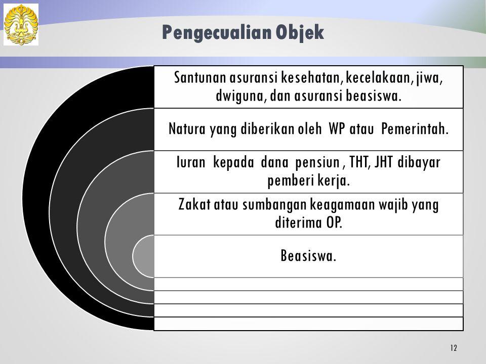 Objek Pajak (2) 11 Imbalan kepada Bukan Pegawai yang melakukan pemberian jasa.