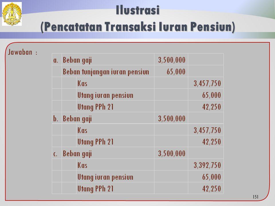 PT. Awangga membayarkan gaji bruto sebesar Rp 3.500.000,00, dengan iuran pensiun sebesar Rp 65.000,00 dan PPh 21 sebesar Rp 42.250,00. Bagaimanakah PT