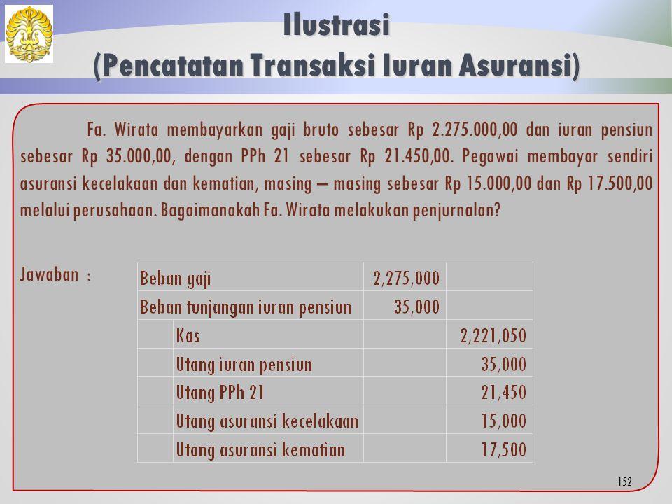 Jawaban: Ilustrasi (Pencatatan Transaksi Iuran Pensiun) 151