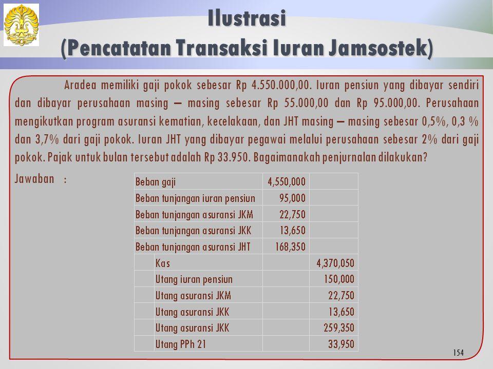 PT. Saptarengga melakukan pembayaran yang bersifat tidak berkesinambungan bagi akturaris yang secara insidental dipekerjakan oleh perusahaan. Pembayar
